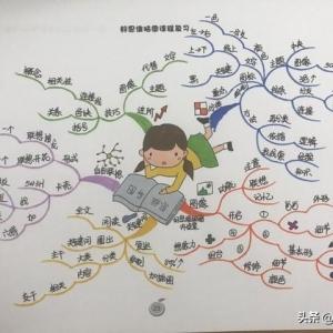 思維導圖對孩子的學習有幫忙嗎