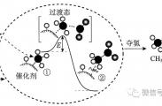 衡水二中学霸总结高中化学反应热的计算-盖斯定律