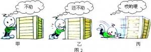 高中物理学习方法-摩擦力