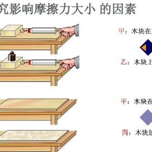 高中物理学习方法力-重力-弹力