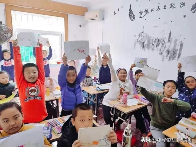 小学生如何快速用思维导图写出一篇作文?(附42套思维导图模板)