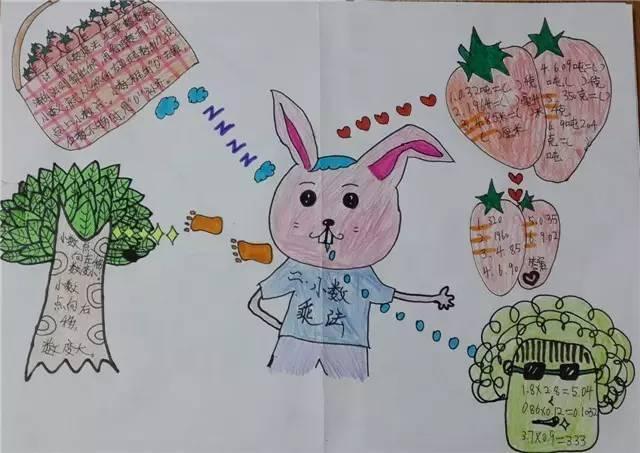 孩子学习思维导图的正确打开体例!