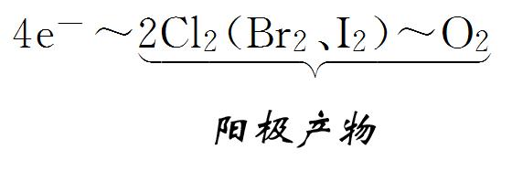 衡水中学学霸总计高中化学电解原理及应用