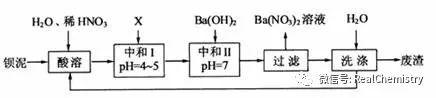 衡水二中学霸总结高中化学实验中的晶体洗涤大有讲究