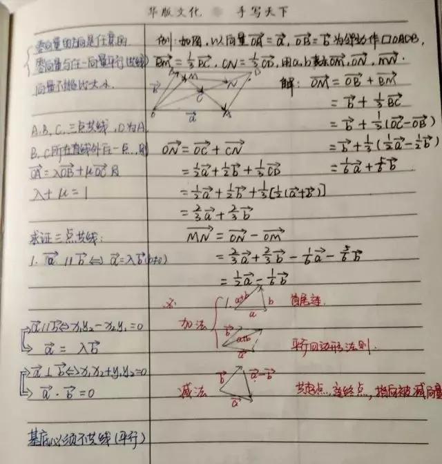 衡水中学学霸总结高中数学错题本整理技巧