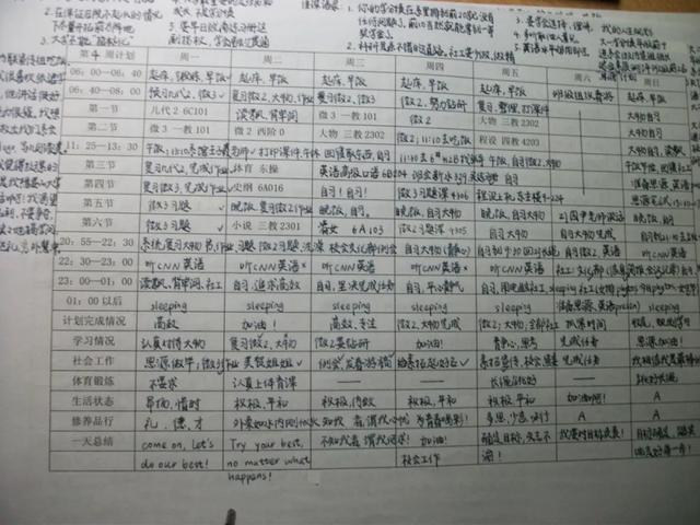 清华学霸和衡水二中,一样严格的放置表,为啥遭遇冰火两重天?